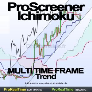 PRT ProScreener Ichimoku Trend